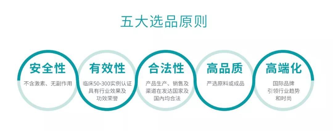 五大选品原则